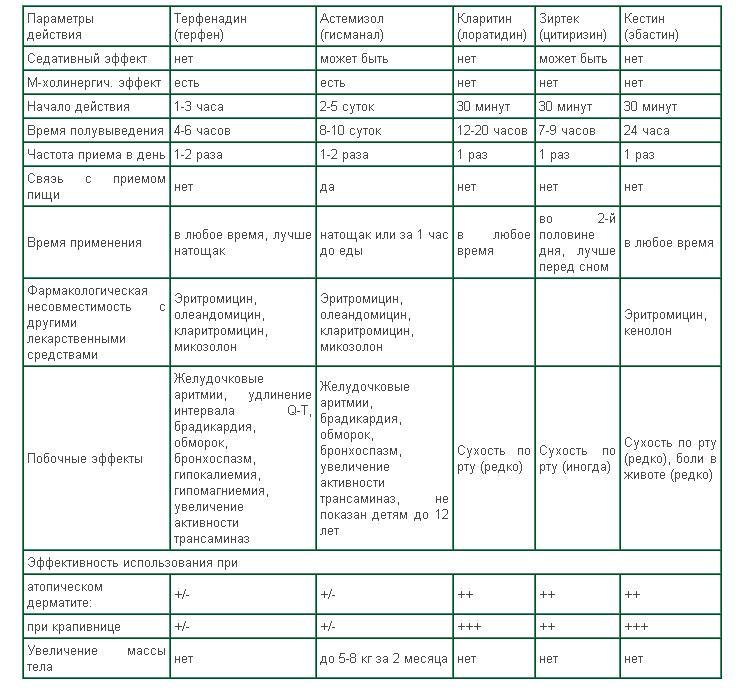 Лекарства мази против псориаза